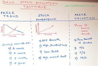 How To Make Money From Stock Market