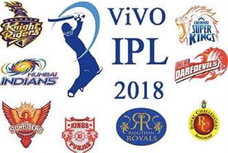 IPL 2018 Final Match Highlights