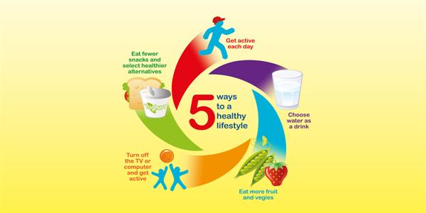 a healthy life style and physical
